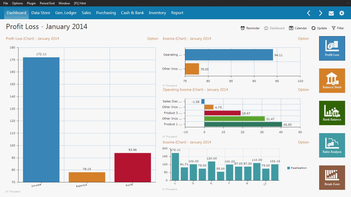 software akuntansi zahir - dashboard software akuntansi terbaik