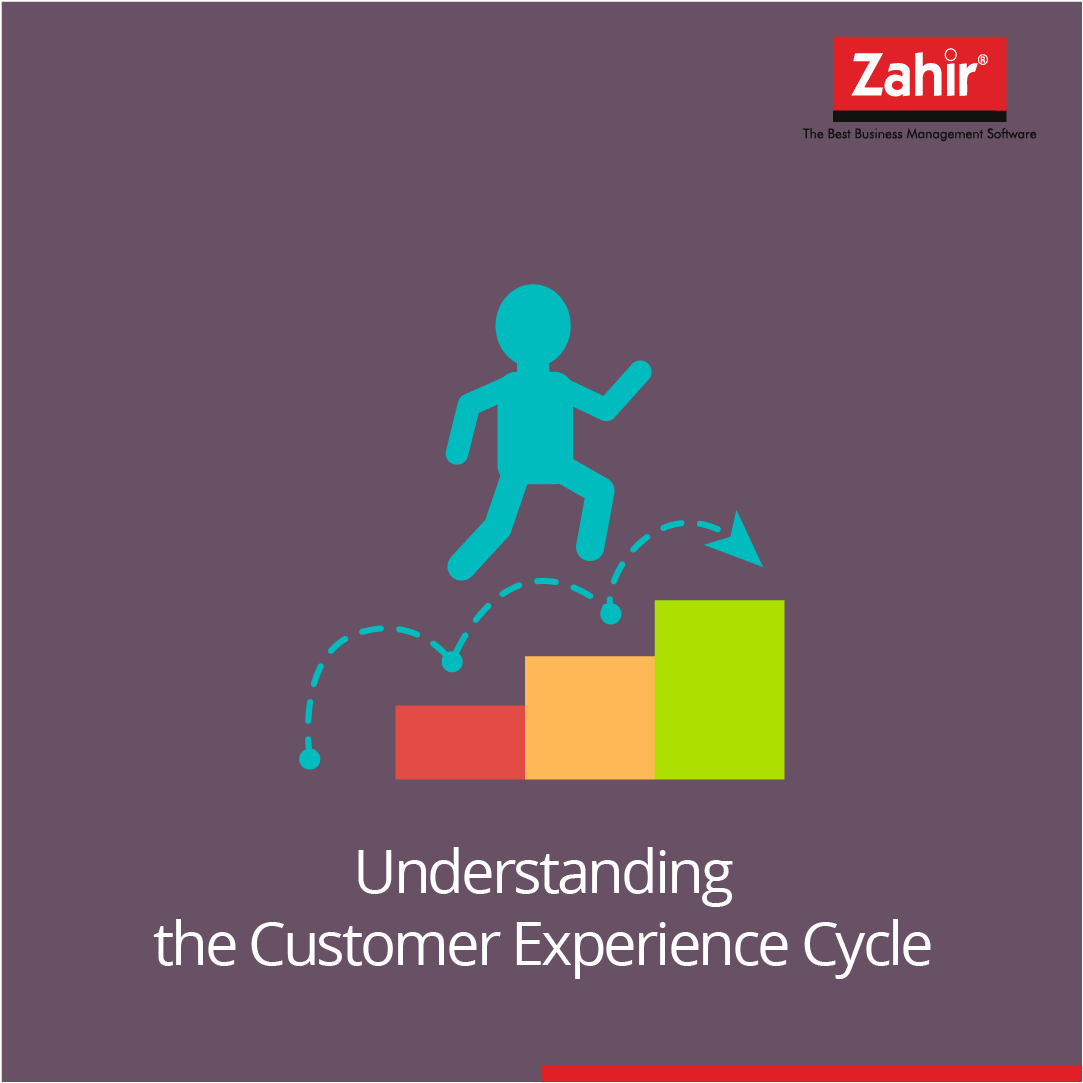 understanding customer experience In my last post you learned about how to develop the best ux strategy, and in a previous post i described few techniques to improve ux and ui using.
