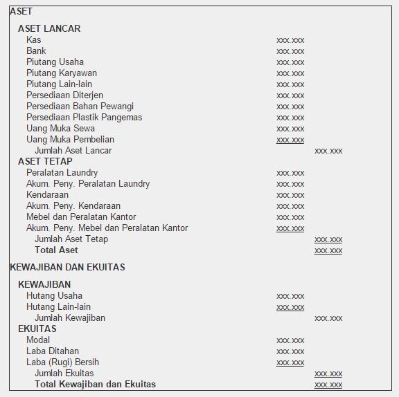 Contoh Transaksi Perusahaan Jasa Laundry
