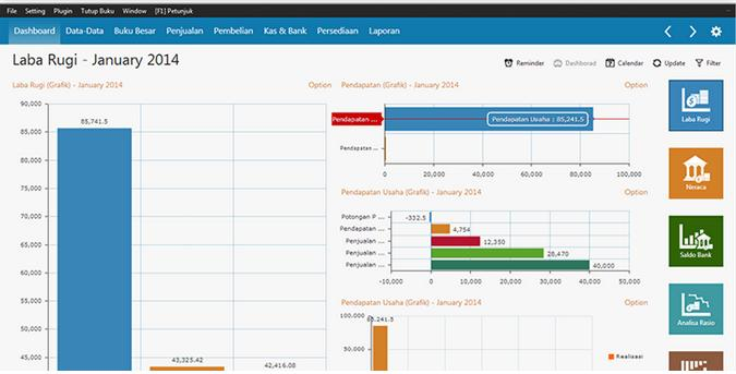 Memilih Software Akuntansi Untuk UKM