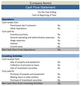 Cara Membuat Laporan Cash Flow Zahir Accounting Blog