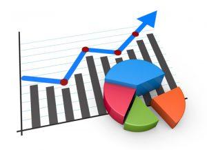 Forecasting dalam Sektor Industri