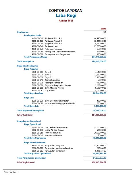 Gambar 2 - Laporan Keuangan Perusahaan Manufaktur