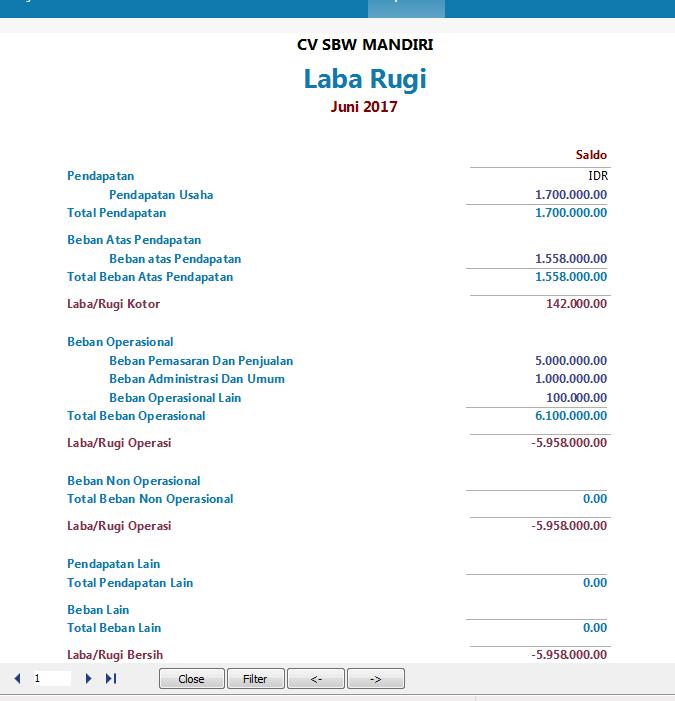 Cara Membuat Laporan Laba Atau Rugi Membuat Laporan Keuangan Perusahaan Manufaktur Dengan Mudah