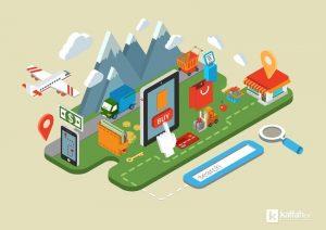Strategi Efektif Pemasaran Produk