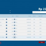 Tampilan Penjualan Software Kasir Zahir POS 6 - Software Akuntansi Terbaik - Zahir Accounting