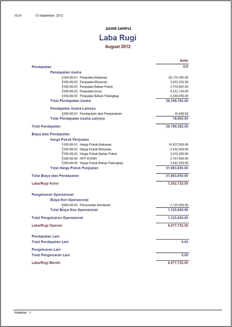Contoh Laporan Bulanan Gudang Laporan Keuangan Nadyasm Contoh Laporan Keuangan Perusahaan