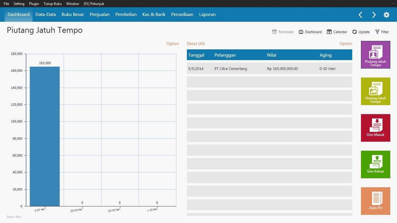 Receivable_Aging_Schedule