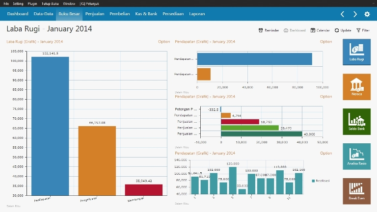 Contoh Laporan Keuangan - Software Akuntansi Terbaik Zahir