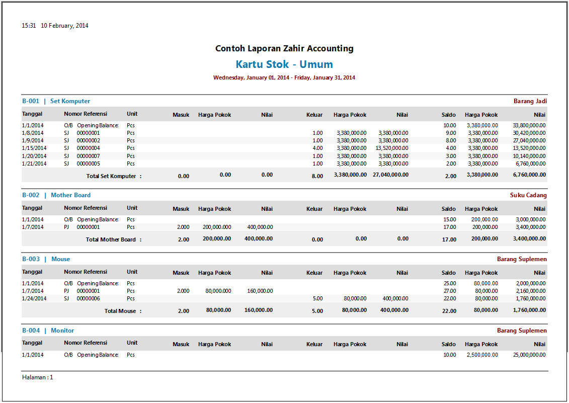 Contoh Laporan Keuangan Mutasi Barang per Gudang Software Akuntansi Terbaik Zahir Accounting